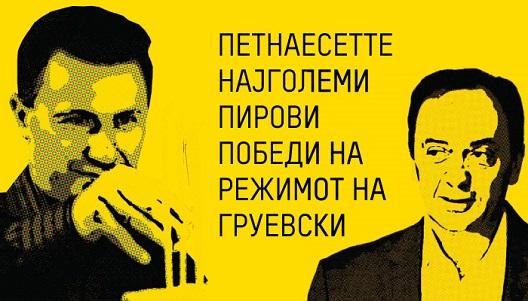 Петнаесетте најголеми Пирови победи на режимот на Груевски
