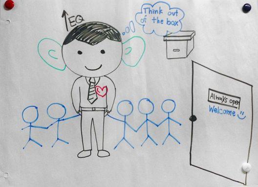 Нацртајте го ефикасниот шеф (Се разбира дека не е жена)