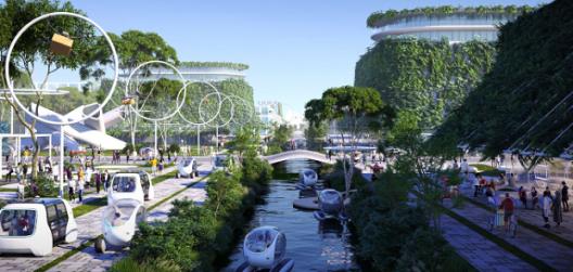 Еколошки градови во иднината