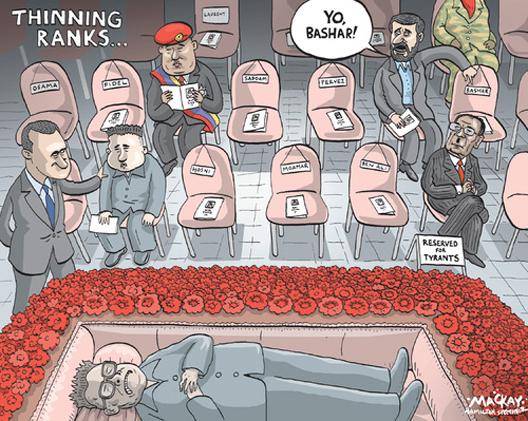 Што после Ким Џонг Ил