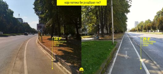 НаТочак: Дали надлежните би пешачеле или возеле точак на асфалт од 59 степени?